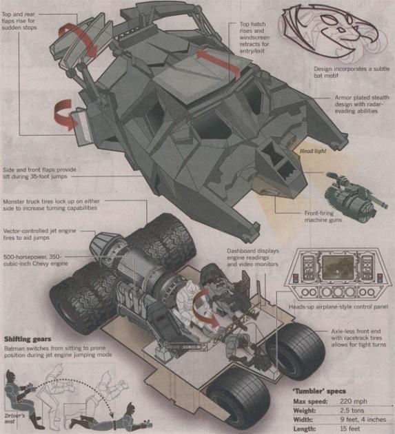 tumbler schematics
